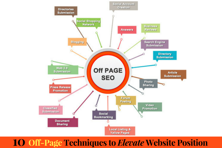 10 Off-Page Techniques to Elevate Website Position